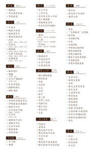 メニュー詳細中国語