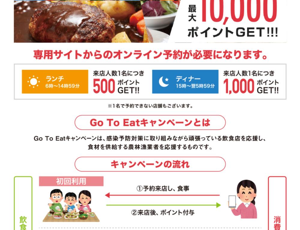 2020.11.16 ◆ポイント付与終了◆GoToEatキャンペーン